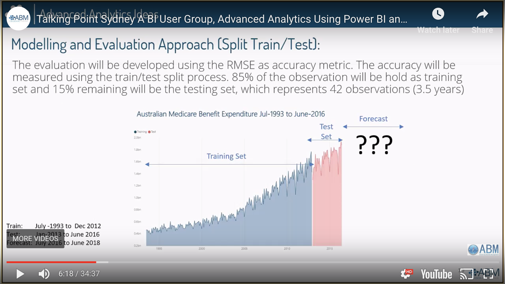 Talking Point Sydney: A BI User Group, Advanced Analytics Using Power BI and R