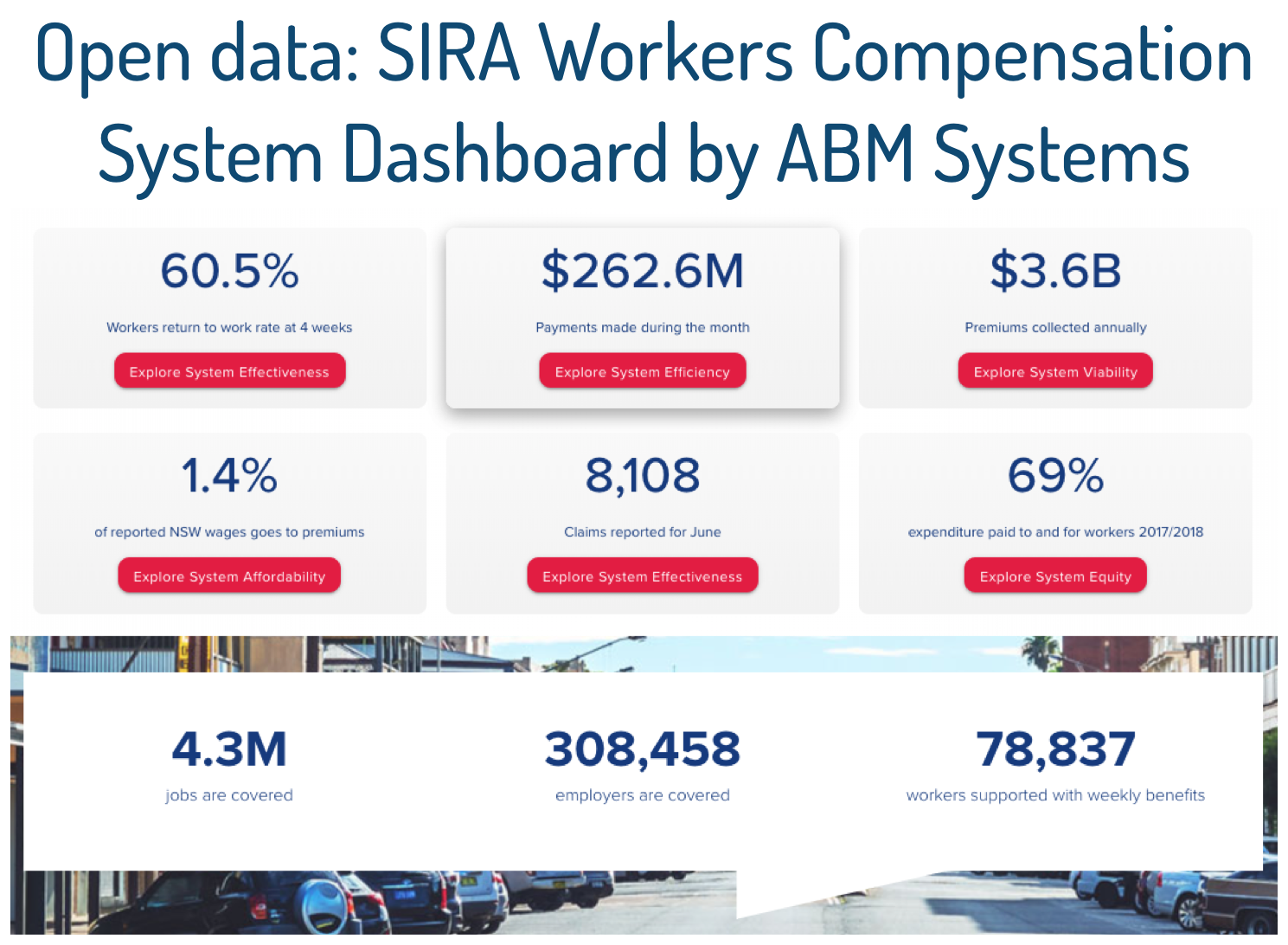 Open data: SIRA Workers Compensation System Dashboard, June 2019